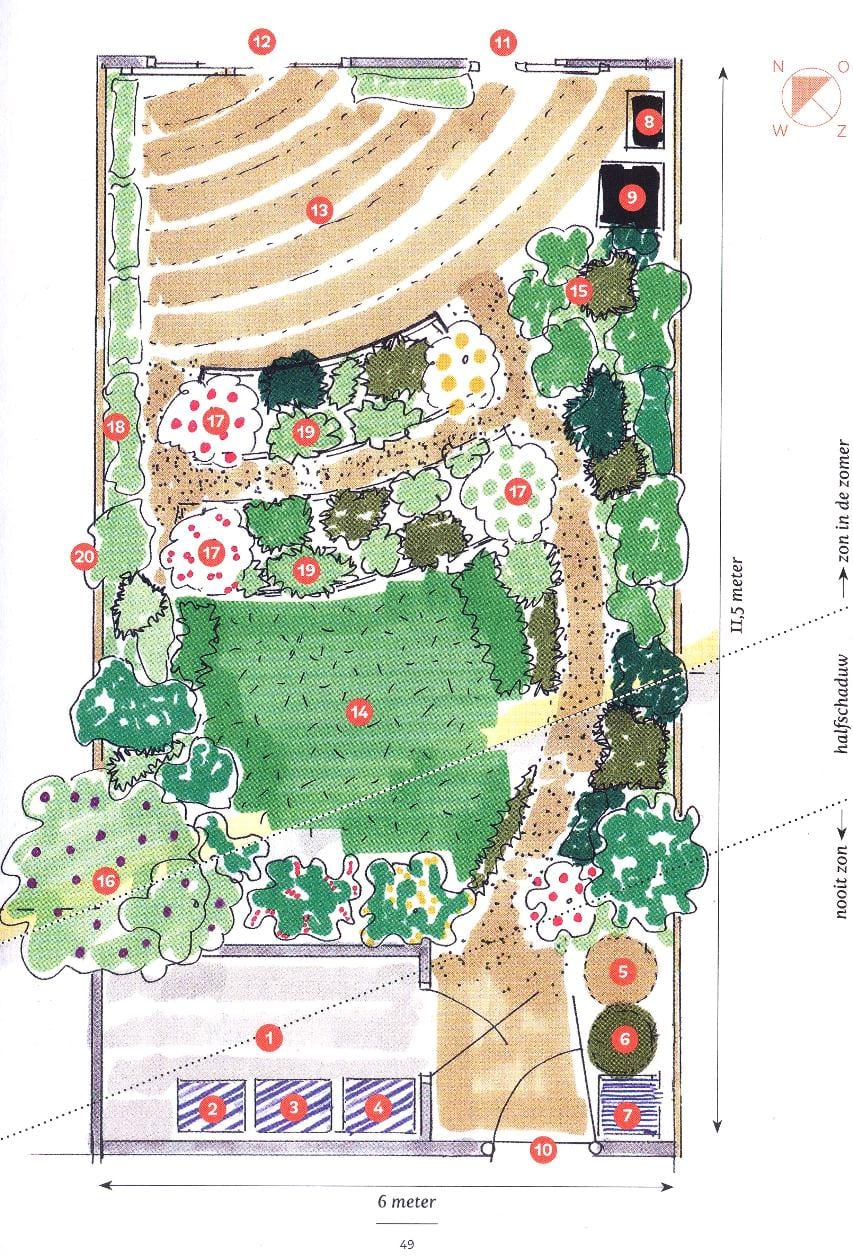 Een kleine eetbare tuin mergenmetz - Ontwikkel een kleine huisinvoer ...